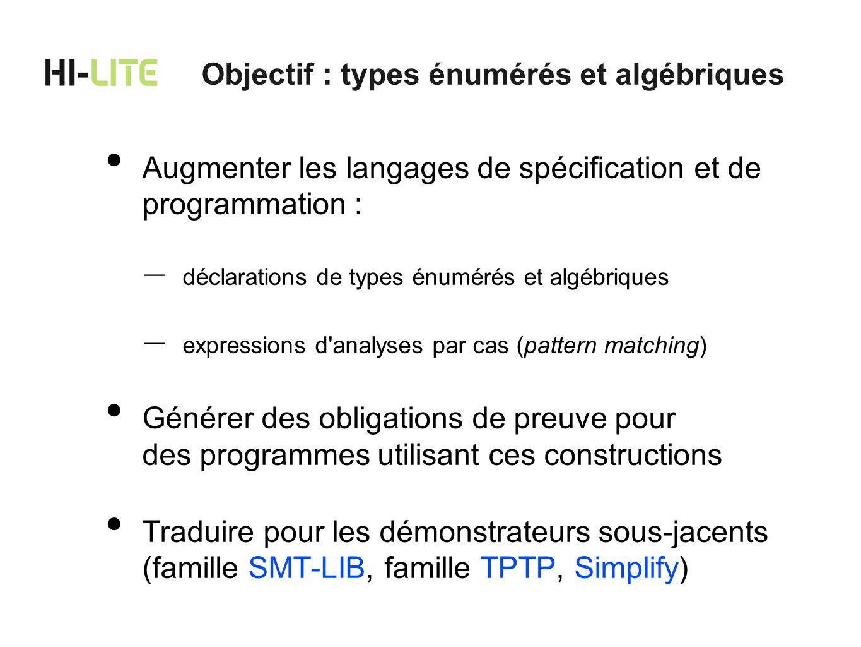 Démonstrateur SMT open source mis au point pour la vérification de programmes Traitements prédéfinis de plusieurs théories Efforts de sûreté Qualification (DO-178C) en cours Le démonstrateur automatique Alt-Ergo Logique propositionnelle, théorie de l égalité, arithmétique linéaire, symboles AC, théorie des paires Chaque partie est formalisée à l aide d un système de règles d inférence et les principaux algorithmes sont formellement prouvés en Coq
