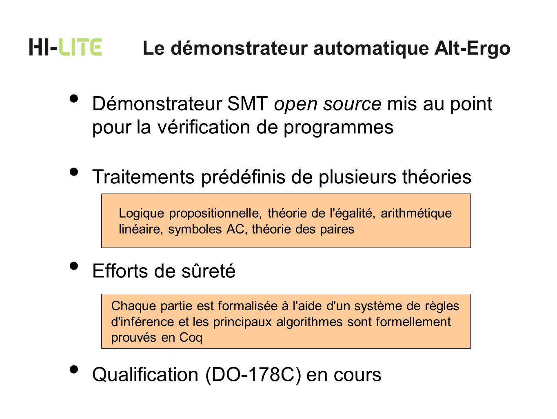 L architecture d Alt-Ergo ANALYSEUR SYNTAXIQUE SMT ANALYSEUR SYNTAXIQUE WHY TYPAGE & TRANSFORMATION DE FORMULES SOLVEUR SAT GÉNÉRATION D INSTANCES DE LEMMES PROCÉDURES DE DECISION BOUCLE PRINCIPALE