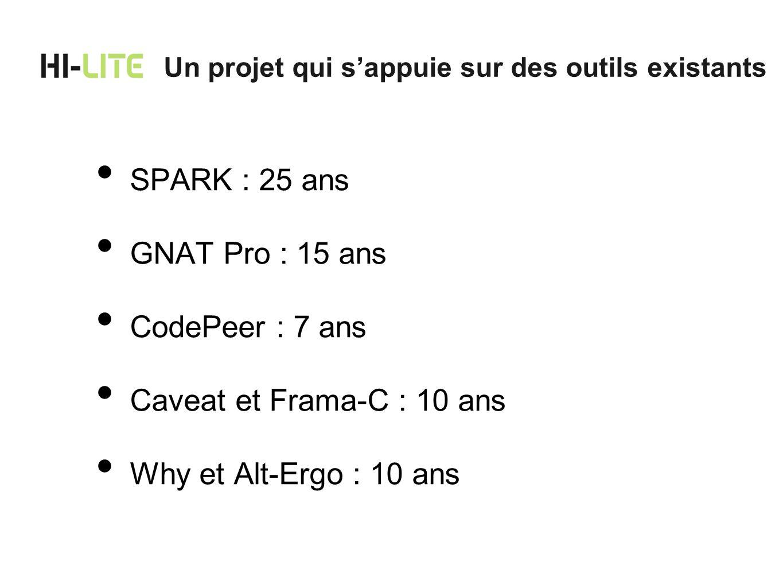 SPARK : 25 ans GNAT Pro : 15 ans CodePeer : 7 ans Caveat et Frama-C : 10 ans Why et Alt-Ergo : 10 ans Un projet qui sappuie sur des outils existants