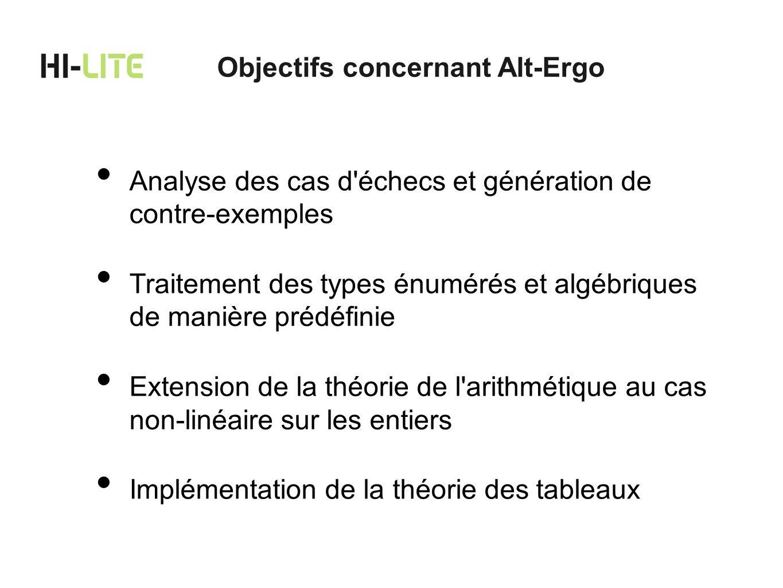 Analyse des cas d'échecs et génération de contre-exemples Traitement des types énumérés et algébriques de manière prédéfinie Extension de la théorie d