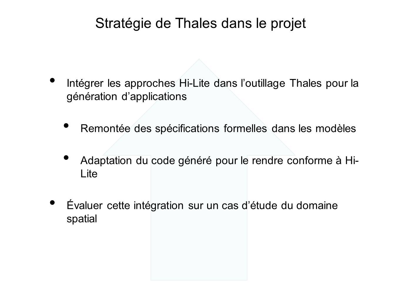 Stratégie de Thales dans le projet Intégrer les approches Hi-Lite dans loutillage Thales pour la génération dapplications Remontée des spécifications