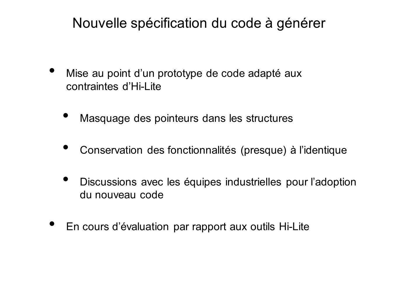 Nouvelle spécification du code à générer Mise au point dun prototype de code adapté aux contraintes dHi-Lite Masquage des pointeurs dans les structure