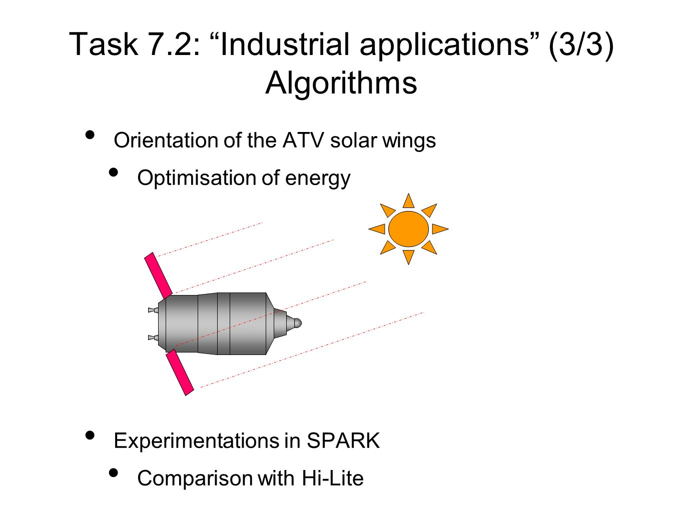 Orientation of the ATV solar wings Optimisation of energy Experimentations in SPARK Comparison with Hi-Lite Task 7.2: Industrial applications (3/3) Al