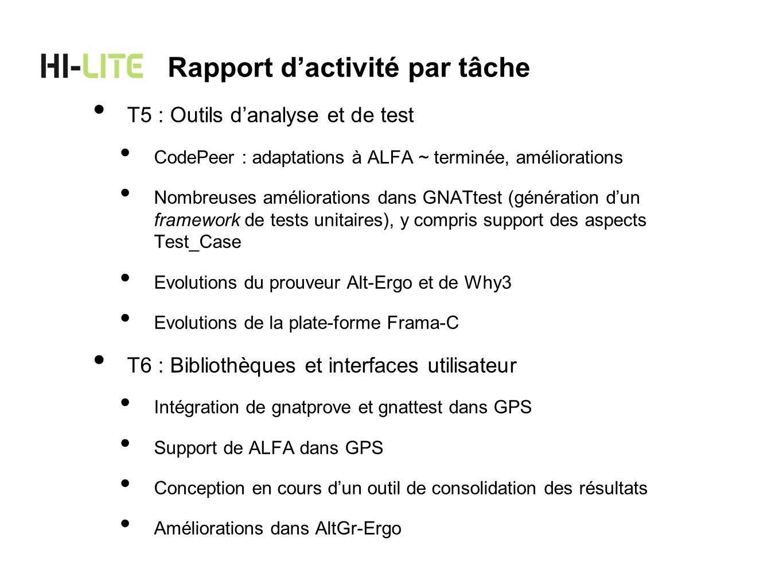 T7 : Applications industrielles Outils (gnatprove/gnat2why, gnattest, GPS, why3, alt-ergo, greffon e-acsl) mis à disposition Retour dexpérience, mises à jour disponibles Etudes de cas : Thales, Astrium Application des outils sur eux-mêmes Utilisation de CodePeer sur CodePeer, GNAT, GPS Rapport dactivité par tâche