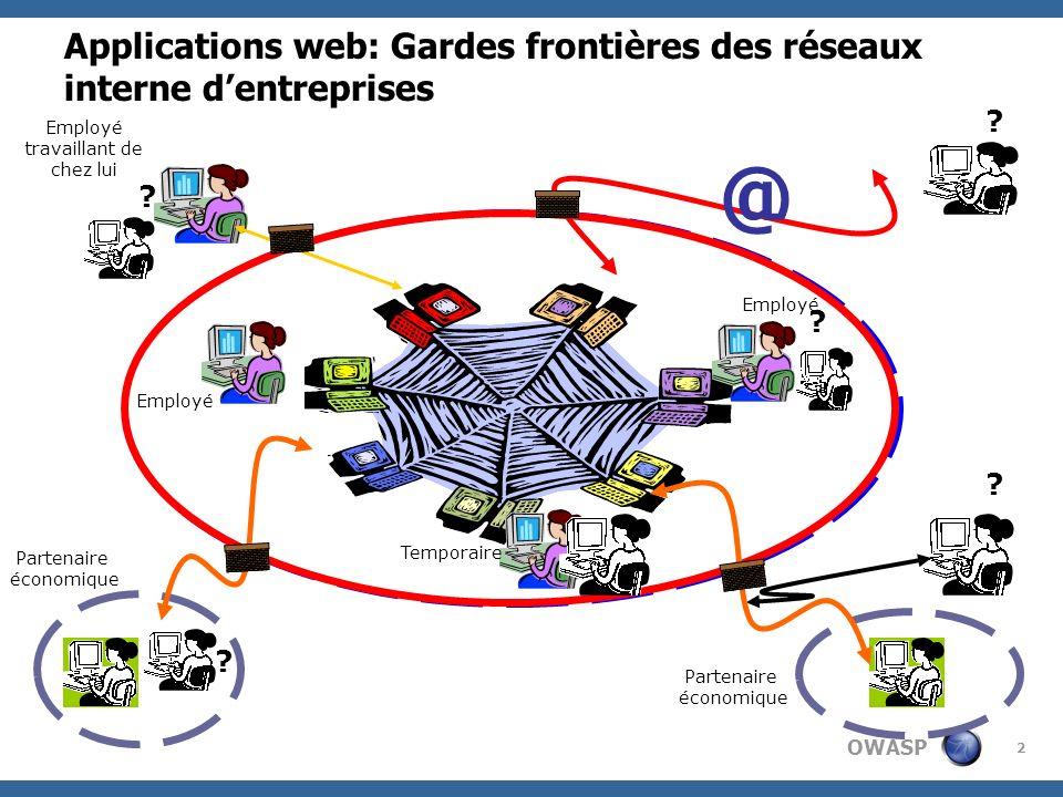 OWASP 2 Applications web: Gardes frontières des réseaux interne dentreprises Employé travaillant de chez lui Employé Partenaire économique ? ? ? ? ? @