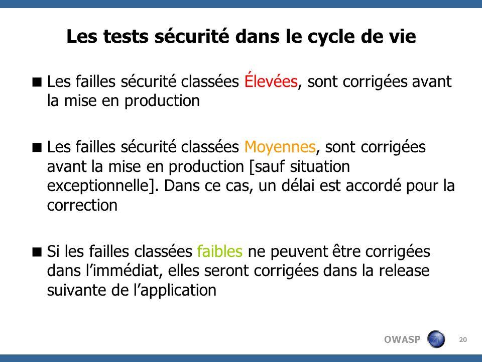OWASP 20 Les tests sécurité dans le cycle de vie Les failles sécurité classées Élevées, sont corrigées avant la mise en production Les failles sécurit
