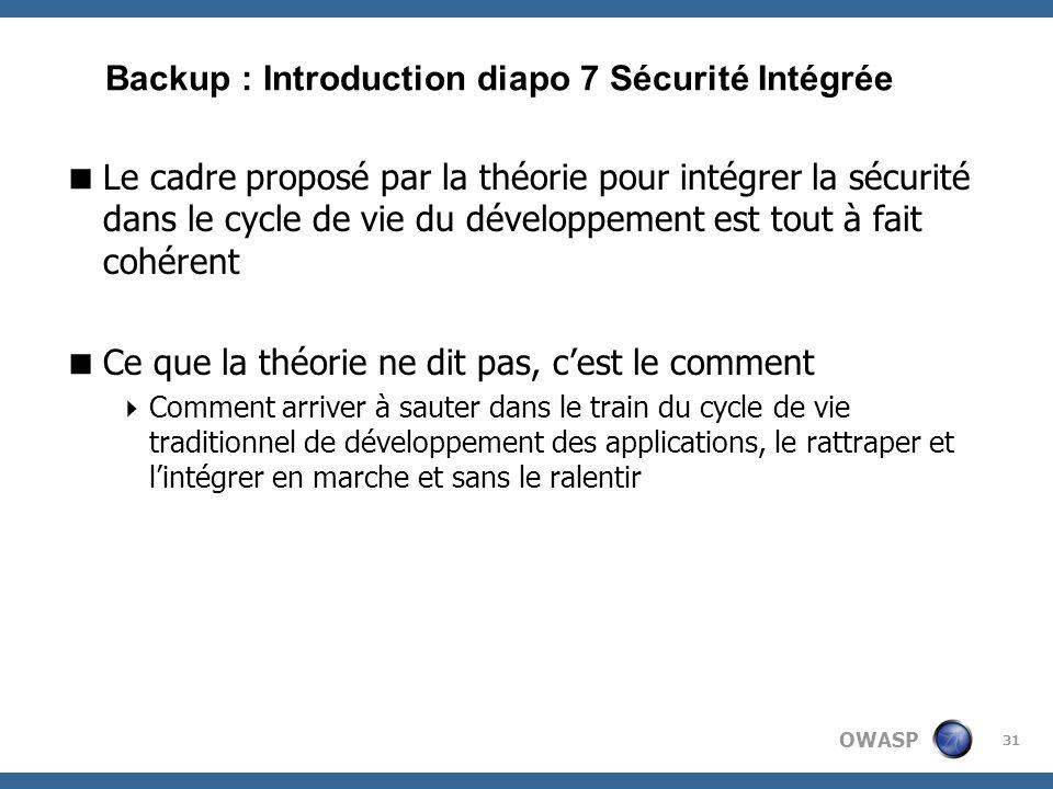 OWASP 31 Backup : Introduction diapo 7 Sécurité Intégrée Le cadre proposé par la théorie pour intégrer la sécurité dans le cycle de vie du développeme