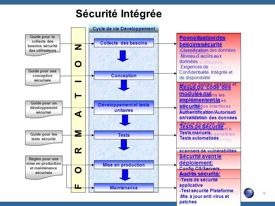 OWASP 5 Collecte des besoins Conception Développement et tests unitaires Tests Mise en production Guide pour la collecte des besoins sécurité des util