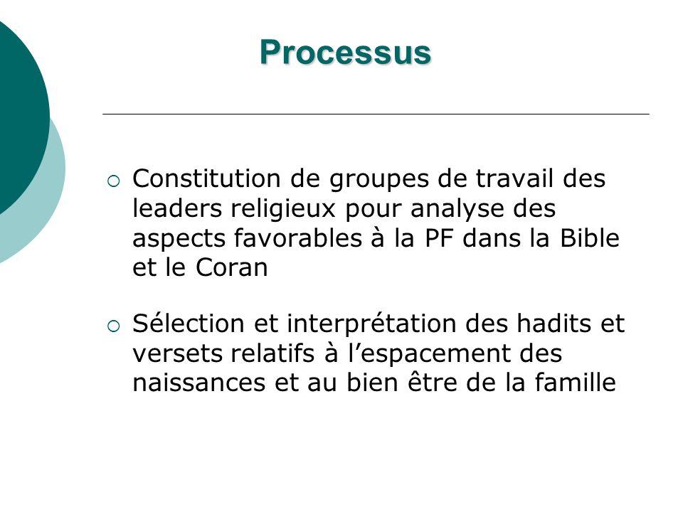 Processus Constitution de groupes de travail des leaders religieux pour analyse des aspects favorables à la PF dans la Bible et le Coran Sélection et interprétation des hadits et versets relatifs à lespacement des naissances et au bien être de la famille