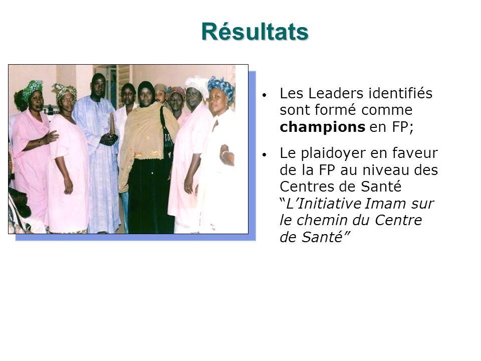 Résultats Les Leaders identifiés sont formé comme champions en FP; Le plaidoyer en faveur de la FP au niveau des Centres de SantéLInitiative Imam sur le chemin du Centre de Santé