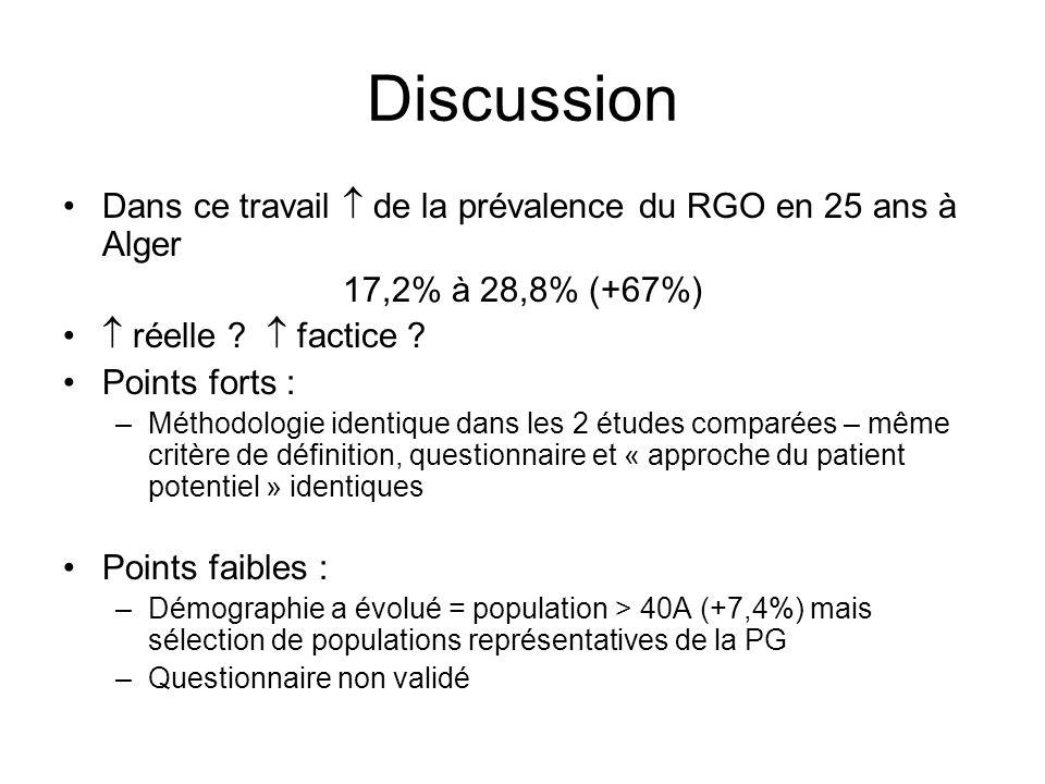 Augmentation de la prévalence du RGO (1) Pays occidentaux : –Preuves directes : Etude de population = RGO x2 en 30 ans 1-2-3 –Preuves indirectes : RGO souvent associé au C cardia (OR = 44) 4 du taux de C du cardia = 17% à 30% en 30ans 5 Australie = incidence du C cardia x 3 entre 1982 et 1991 6 1.Locke GRIII = GE 1997, 112: 1448-1456 2.Nebel OT AJDD 1976, 21: 953-956 3.Loof L.