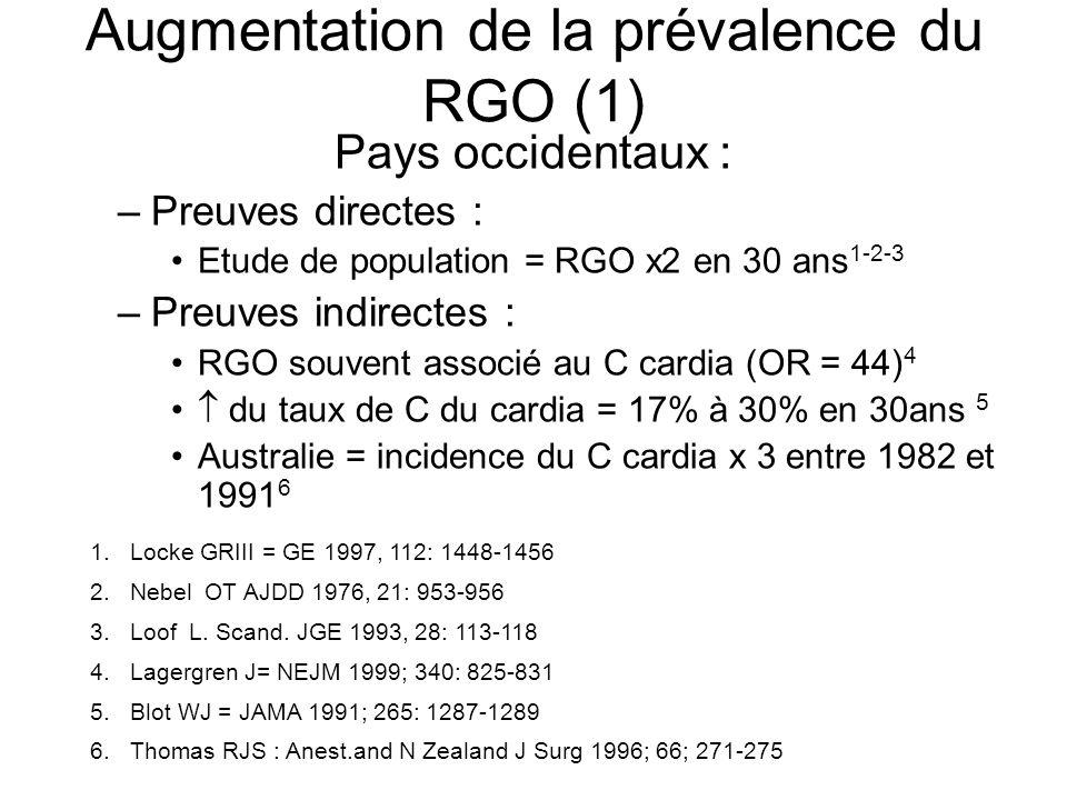 Augmentation de la prévalence du RGO (2) Pays Émergents Asie Enquêtes multicentrique 1 – 7 nations – 221GE – 205MG – 159 ORL: du RGO estimé par 90% GE, 67% MG, 65%ORL Etude de population 234567 –RGO (x2) – OPR - Barret Etudes longitudinales –Wong WM (Singapour) 1 = RGO 10,5% Vs 5,5 en 5 ans –Song HG 7 = en 10 ans : OPR de 3,4% à 18,8% –Causes = en 10 ans : urbanisation – industrialisation-chgts alimentaires, Éradication massive Hp (?) 1.Wong WM : JGH 2004, 19(supp 3): S54-S56 2.Kang MS JGH 2007, 22: 1656-61 3.Ho Ky JGH 2006, 21: 1362-5 4.Lim = JGH 2005; 20: 995-1001 5.
