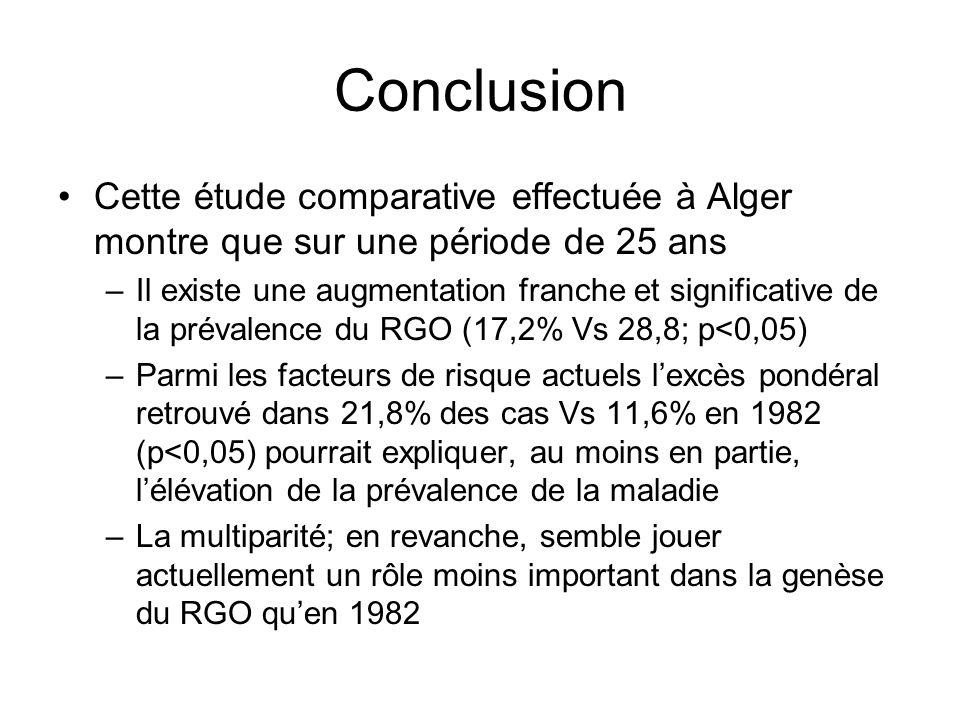 Conclusion Cette étude comparative effectuée à Alger montre que sur une période de 25 ans –Il existe une augmentation franche et significative de la prévalence du RGO (17,2% Vs 28,8; p<0,05) –Parmi les facteurs de risque actuels lexcès pondéral retrouvé dans 21,8% des cas Vs 11,6% en 1982 (p<0,05) pourrait expliquer, au moins en partie, lélévation de la prévalence de la maladie –La multiparité; en revanche, semble jouer actuellement un rôle moins important dans la genèse du RGO quen 1982