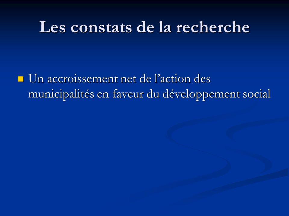Les constats de la recherche Un accroissement net de laction des municipalités en faveur du développement social Un accroissement net de laction des municipalités en faveur du développement social