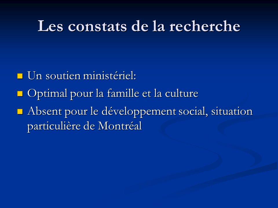 Les constats de la recherche Un soutien ministériel: Un soutien ministériel: Optimal pour la famille et la culture Optimal pour la famille et la culture Absent pour le développement social, situation particulière de Montréal Absent pour le développement social, situation particulière de Montréal