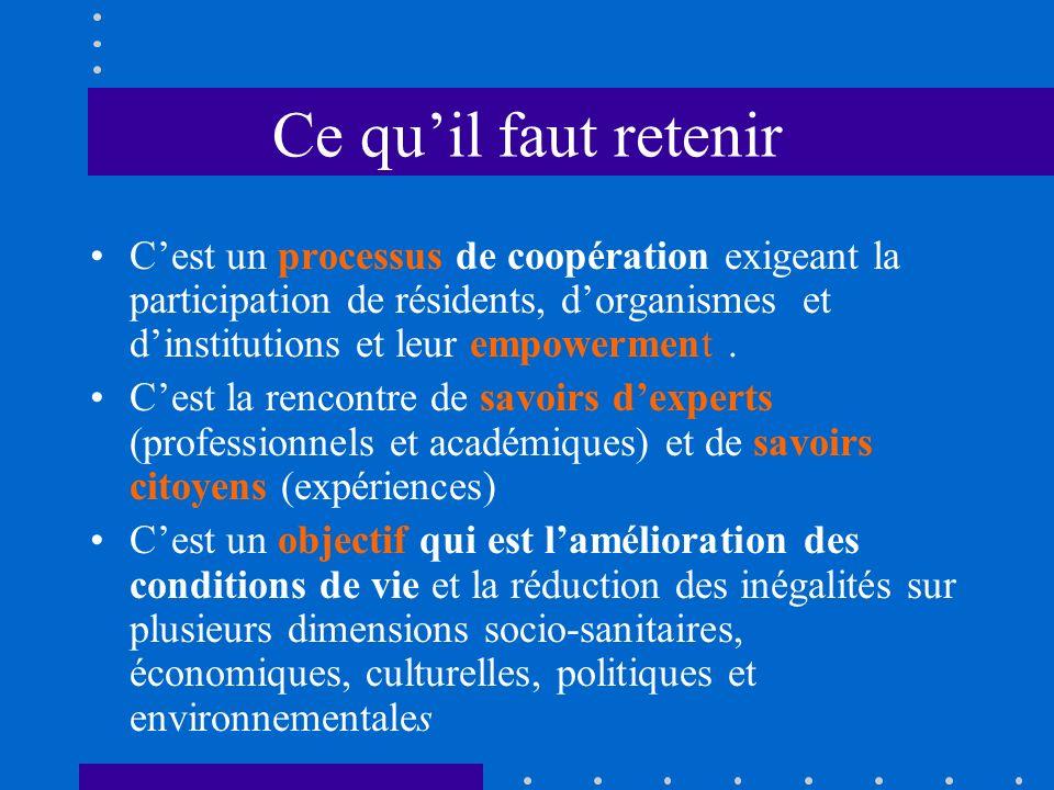 Ce quil faut retenir Cest un processus de coopération exigeant la participation de résidents, dorganismes et dinstitutions et leur empowerment.