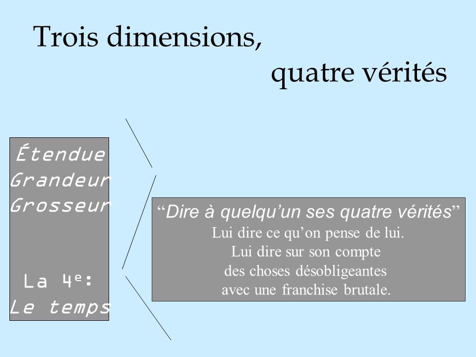 Trois dimensions, quatre vérités Étendue Grandeur Grosseur La 4 e : Le temps Dire à quelquun ses quatre vérités Lui dire ce quon pense de lui. Lui dir