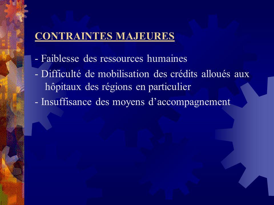 SYSTEME DINFORMATION HOSPITALIER (SIH) - Manuel dOrganisation des Hôpitaux - Manuel de Contrôle de Gestion des Hôpitaux - Manuel de Procédures Financi
