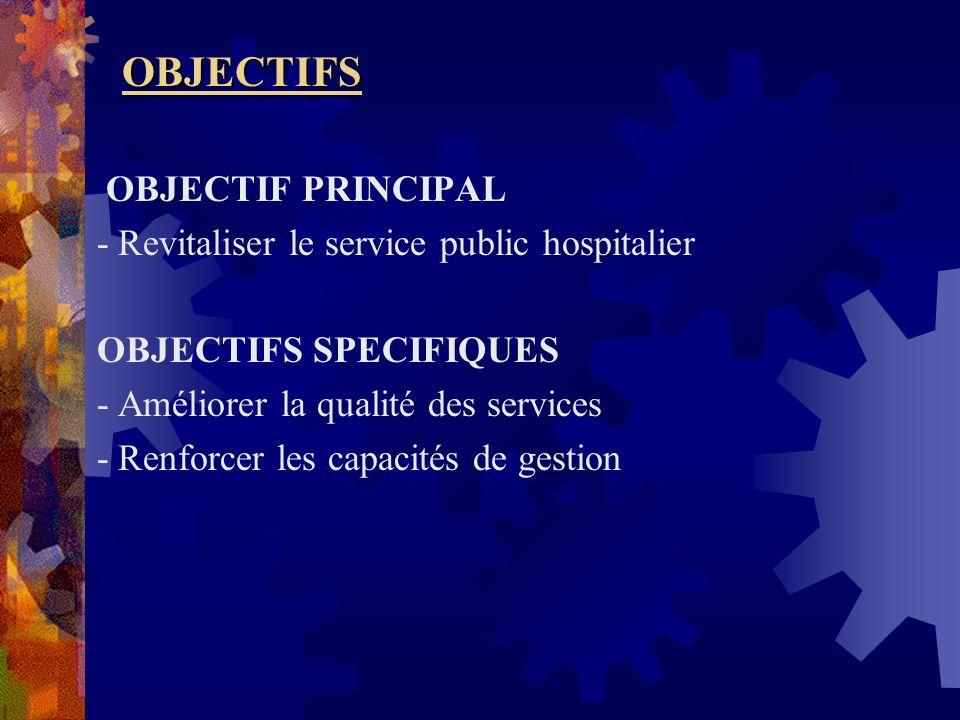 OBJECTIFS OBJECTIF PRINCIPAL - Revitaliser le service public hospitalier OBJECTIFS SPECIFIQUES - Améliorer la qualité des services - Renforcer les capacités de gestion