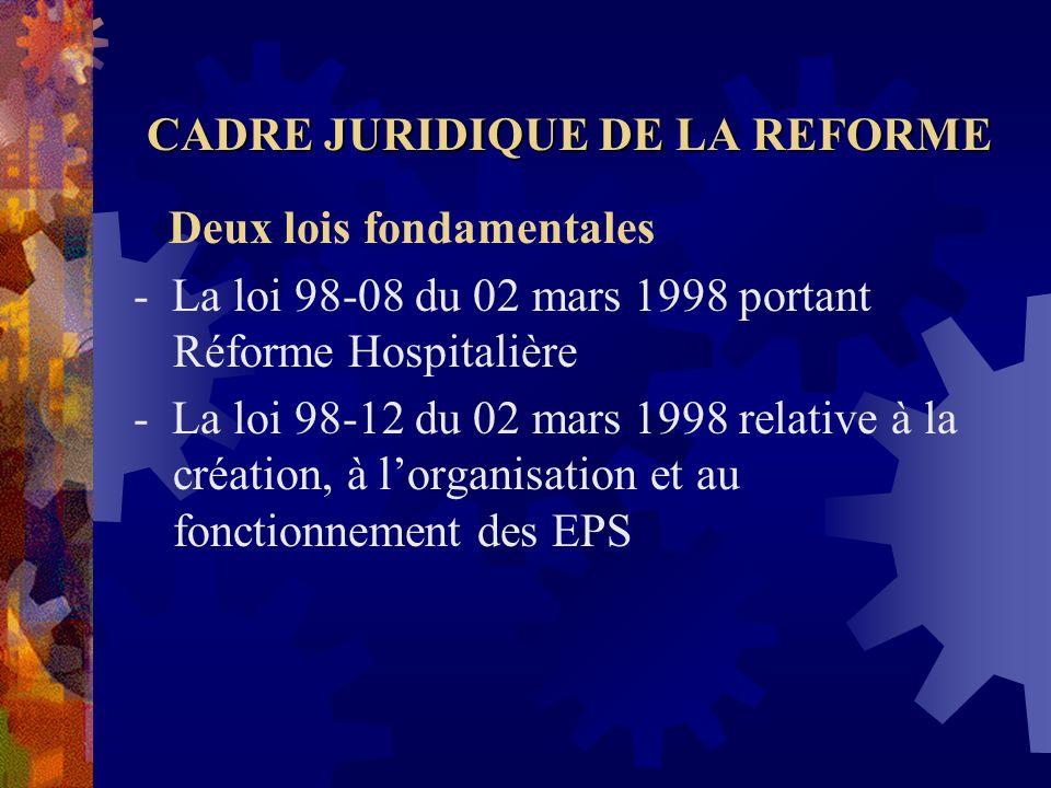 CADRE JURIDIQUE DE LA REFORME Deux lois fondamentales - La loi 98-08 du 02 mars 1998 portant Réforme Hospitalière - La loi 98-12 du 02 mars 1998 relative à la création, à lorganisation et au fonctionnement des EPS