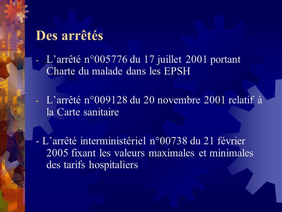Des arrêtés - Larrêté n°005776 du 17 juillet 2001 portant Charte du malade dans les EPSH - Larrêté n°009128 du 20 novembre 2001 relatif à la Carte sanitaire - Larrêté interministériel n°00738 du 21 février 2005 fixant les valeurs maximales et minimales des tarifs hospitaliers