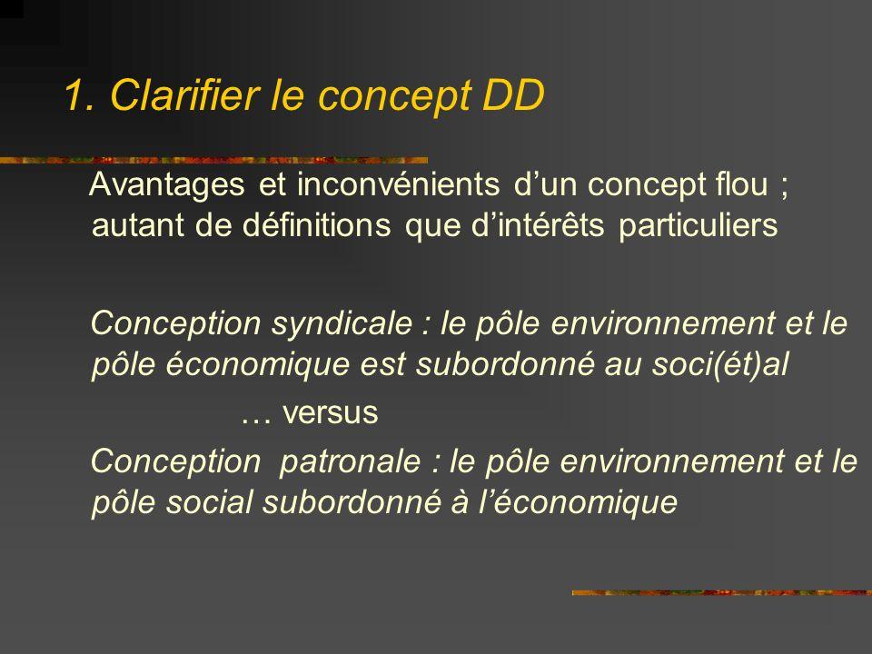 1. Clarifier le concept DD Avantages et inconvénients dun concept flou ; autant de définitions que dintérêts particuliers Conception syndicale : le pô