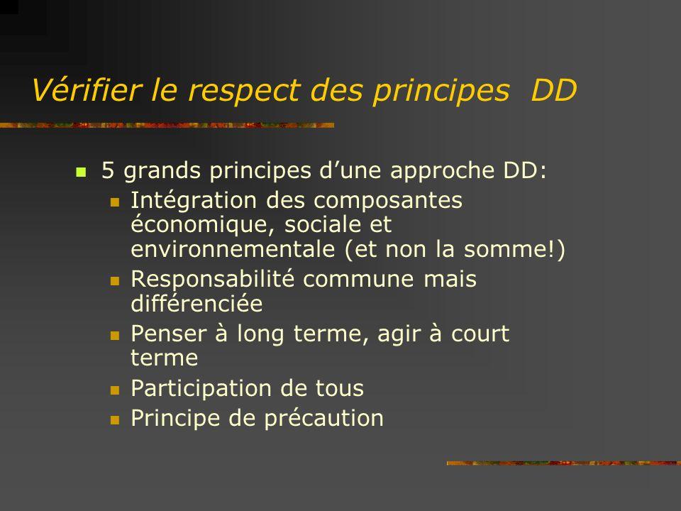 Vérifier le respect des principes DD 5 grands principes dune approche DD: Intégration des composantes économique, sociale et environnementale (et non la somme!) Responsabilité commune mais différenciée Penser à long terme, agir à court terme Participation de tous Principe de précaution