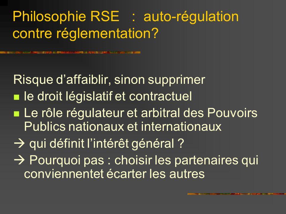 Philosophie RSE : auto-régulation contre réglementation.