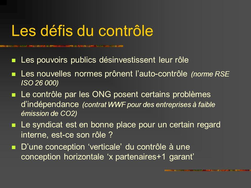 Les défis du contrôle Les pouvoirs publics désinvestissent leur rôle Les nouvelles normes prônent lauto-contrôle (norme RSE ISO 26 000) Le contrôle par les ONG posent certains problèmes dindépendance (contrat WWF pour des entreprises à faible émission de CO2) Le syndicat est en bonne place pour un certain regard interne, est-ce son rôle .