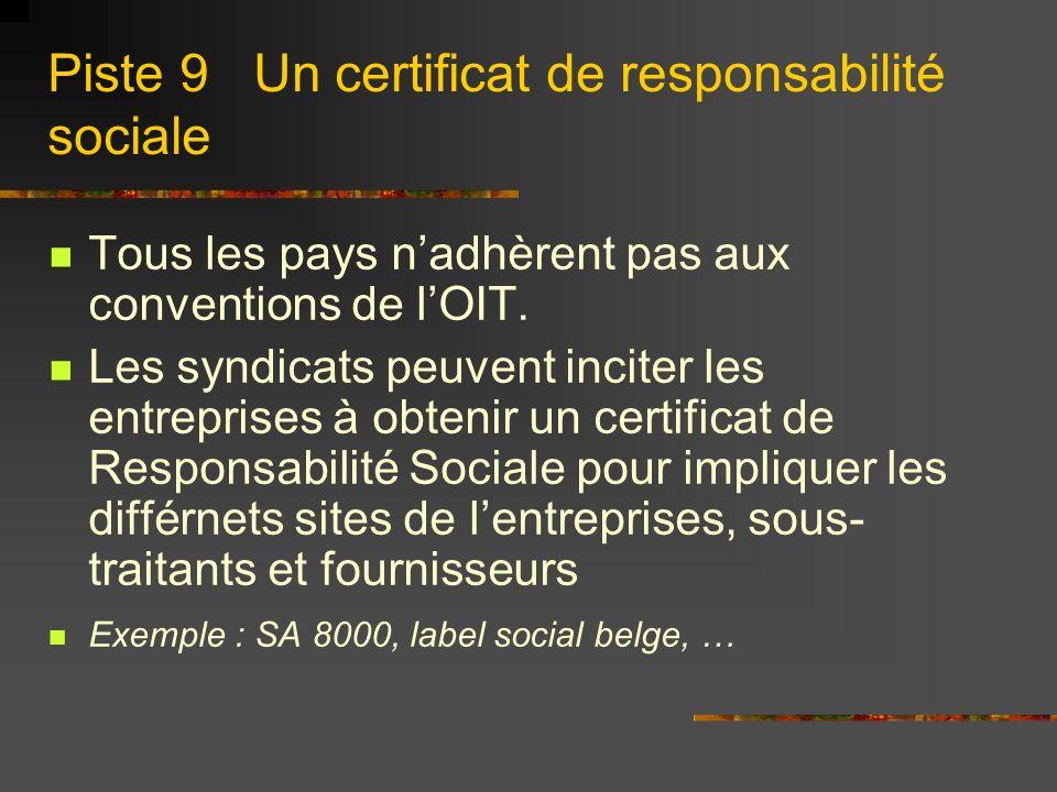 Piste 9 Un certificat de responsabilité sociale Tous les pays nadhèrent pas aux conventions de lOIT.