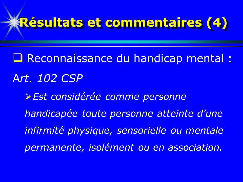 Résultats et commentaires (4) Reconnaissance du handicap mental : Art. 102 CSP Est considérée comme personne handicapée toute personne atteinte dune i