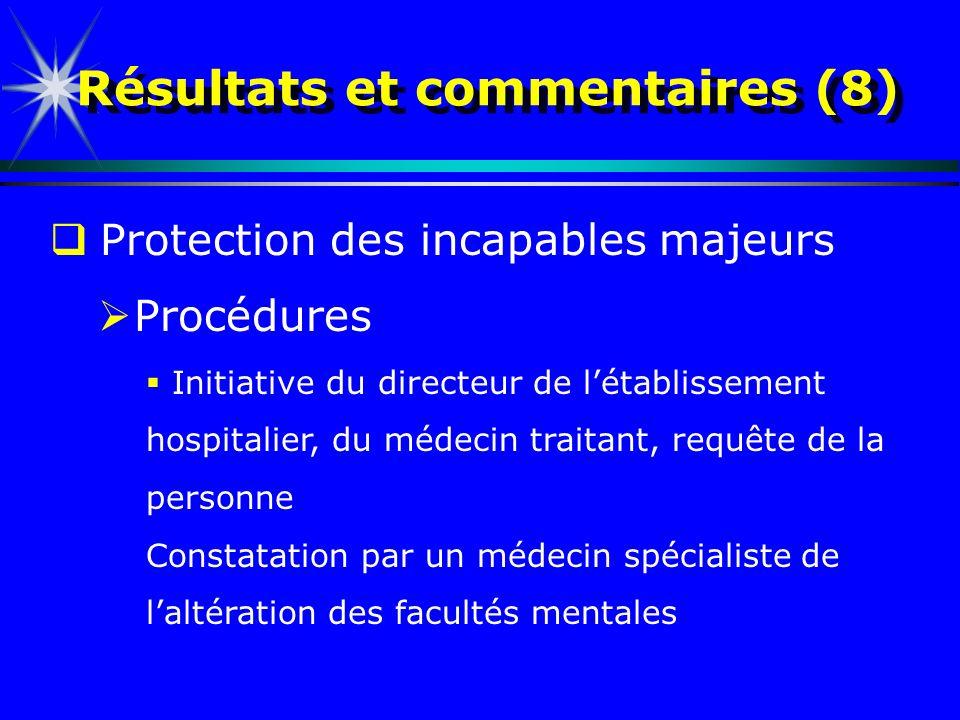 Résultats et commentaires (8) Protection des incapables majeurs Procédures Initiative du directeur de létablissement hospitalier, du médecin traitant,