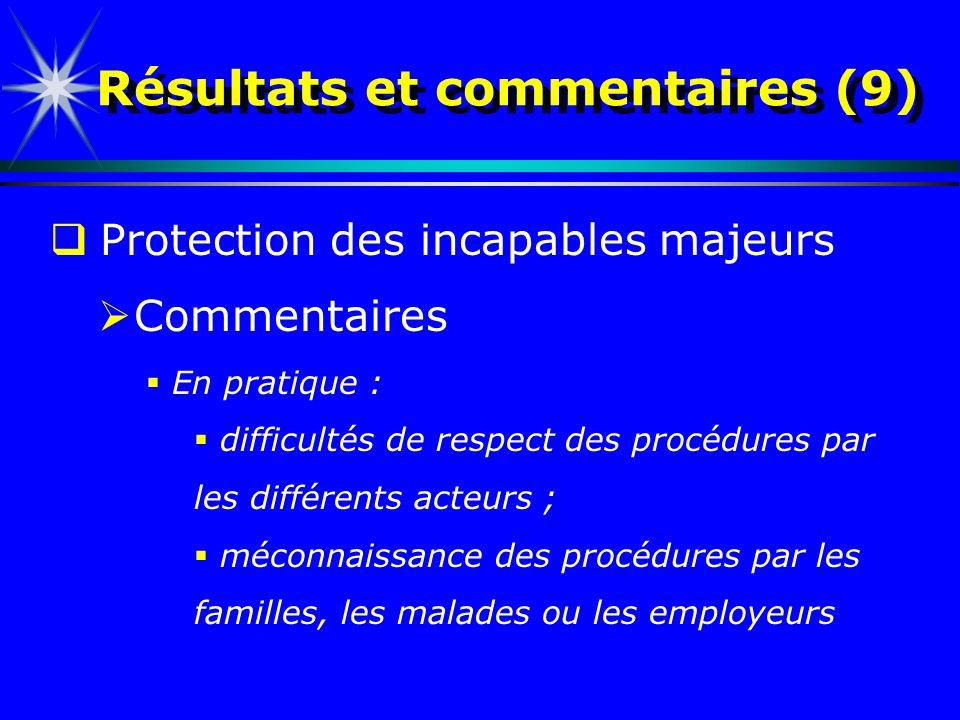 Résultats et commentaires (9) Protection des incapables majeurs Commentaires En pratique : difficultés de respect des procédures par les différents ac