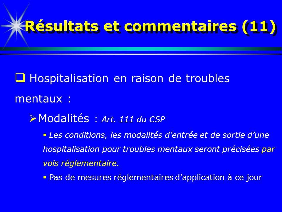 Résultats et commentaires (11) Hospitalisation en raison de troubles mentaux : Modalités : Art. 111 du CSP Les conditions, les modalités dentrée et de