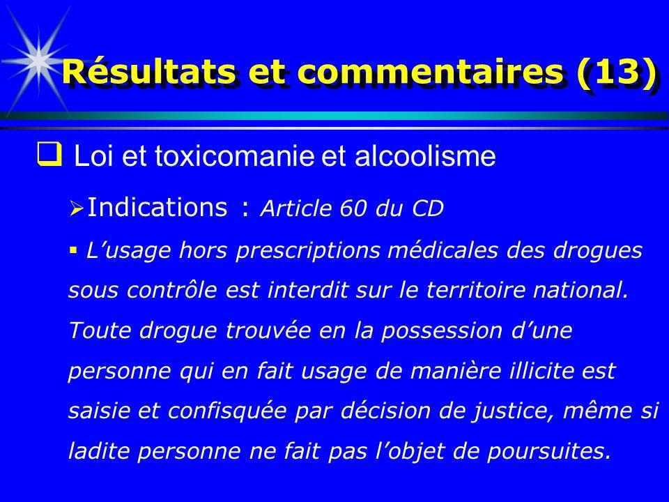 Résultats et commentaires (13) Loi et toxicomanie et alcoolisme Indications : Article 60 du CD Lusage hors prescriptions médicales des drogues sous co