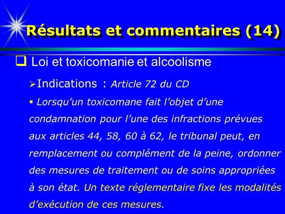 Résultats et commentaires (14) Loi et toxicomanie et alcoolisme Indications : Article 72 du CD Lorsquun toxicomane fait lobjet dune condamnation pour