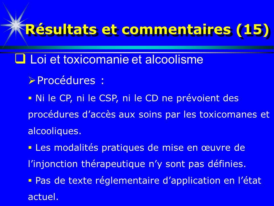 Résultats et commentaires (15) Loi et toxicomanie et alcoolisme Procédures : Ni le CP, ni le CSP, ni le CD ne prévoient des procédures daccès aux soin