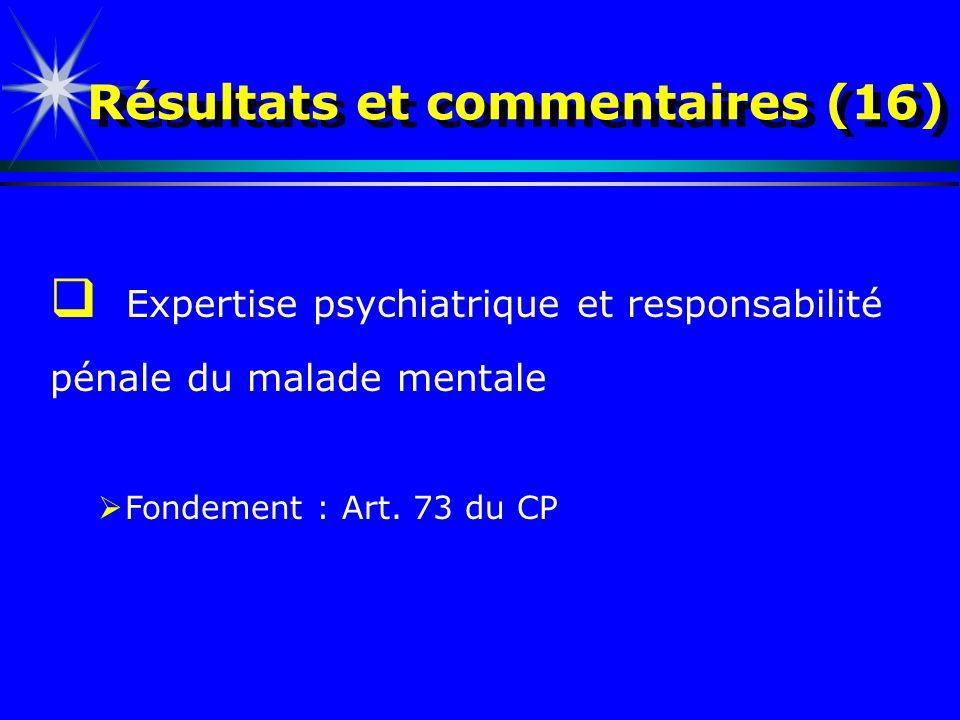 Résultats et commentaires (16) Expertise psychiatrique et responsabilité pénale du malade mentale Fondement : Art. 73 du CP