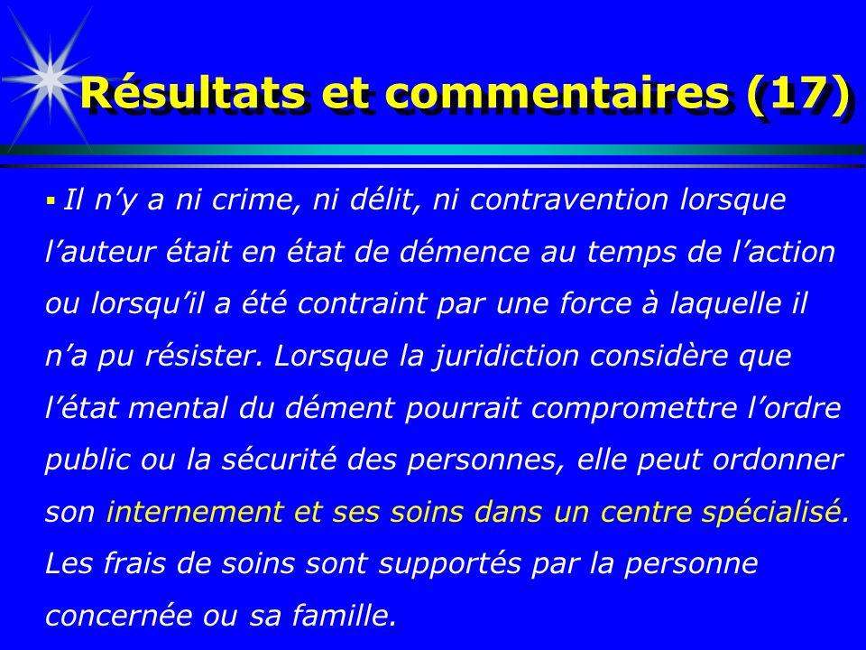 Résultats et commentaires (17) Il ny a ni crime, ni délit, ni contravention lorsque lauteur était en état de démence au temps de laction ou lorsquil a