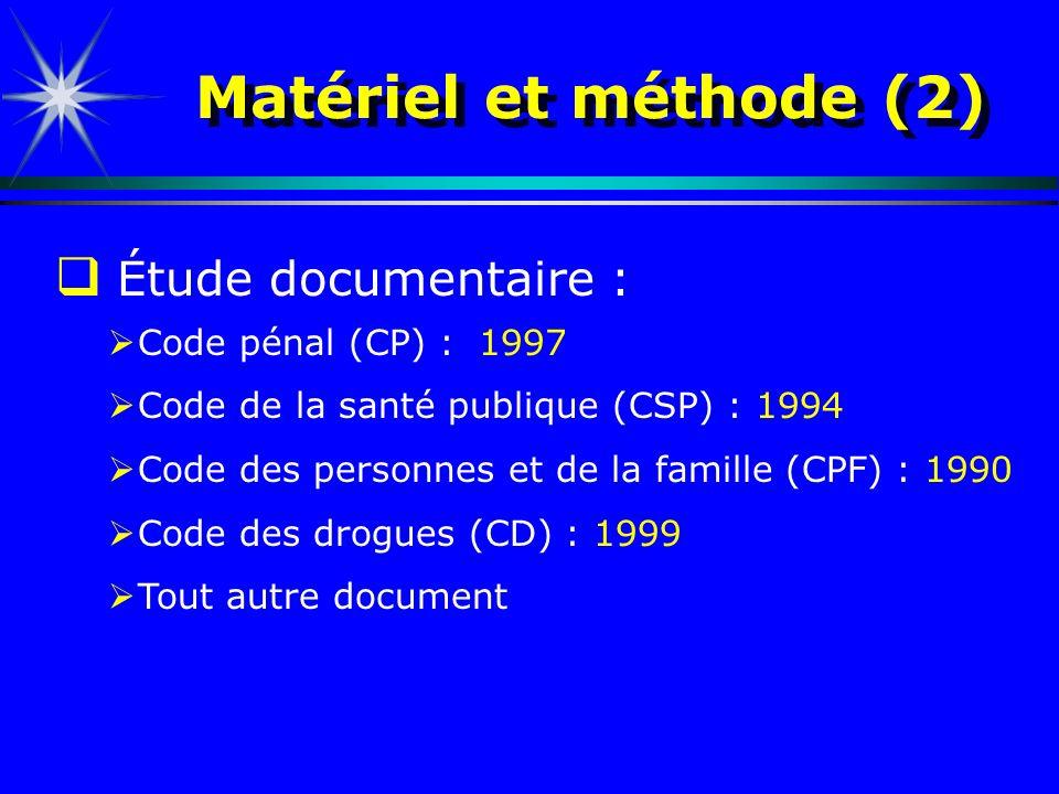 Matériel et méthode (2) Étude documentaire : Code pénal (CP) : 1997 Code de la santé publique (CSP) : 1994 Code des personnes et de la famille (CPF) :