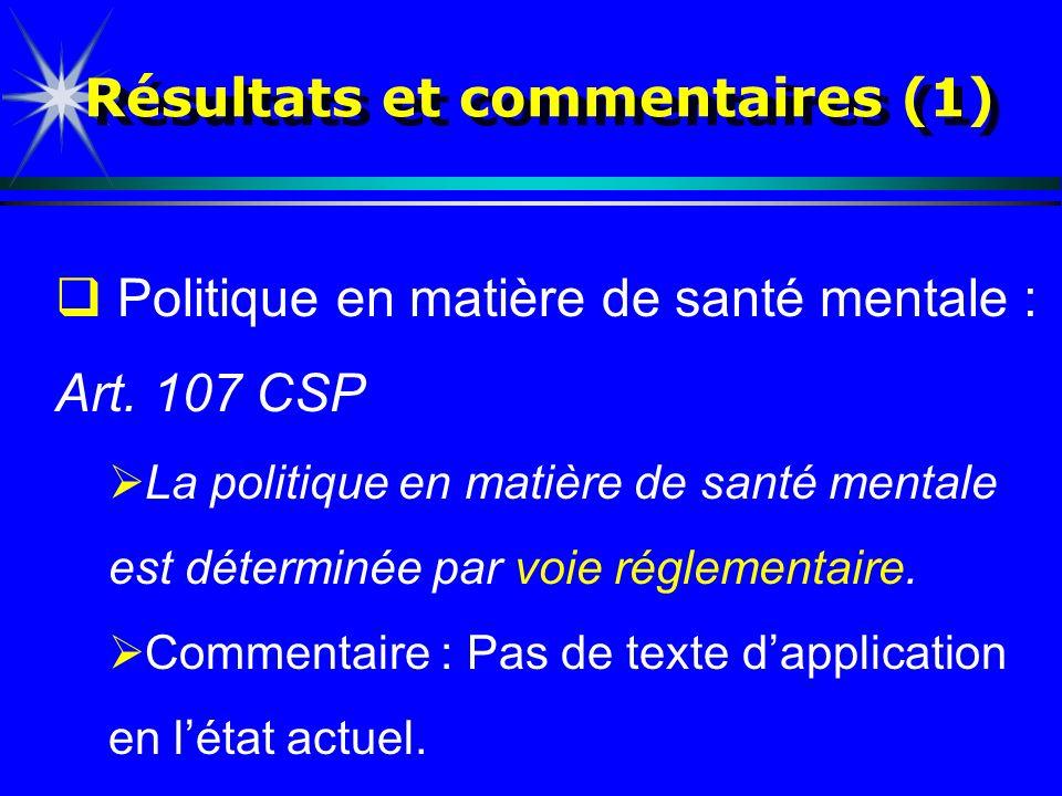 Résultats et commentaires (1) Politique en matière de santé mentale : Art. 107 CSP La politique en matière de santé mentale est déterminée par voie ré