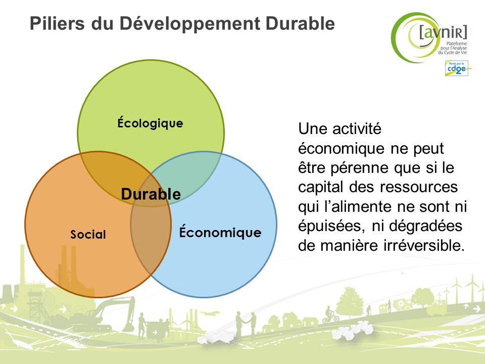 Piliers du Développement Durable Durable Écologique Social Économique Une activité économique ne peut être pérenne que si le capital des ressources qu