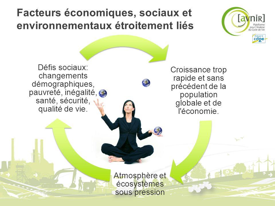 Facteurs économiques, sociaux et environnementaux étroitement liés Croissance trop rapide et sans précédent de la population globale et de l'économie.