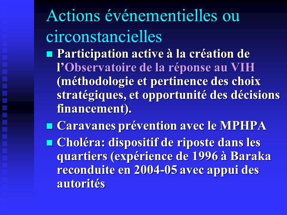 Actions événementielles ou circonstancielles Participation active à la création de lObservatoire de la réponse au VIH (méthodologie et pertinence des