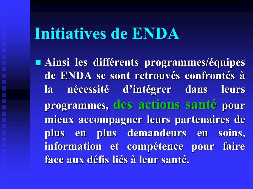 Initiatives de ENDA Ainsi les différents programmes/équipes de ENDA se sont retrouvés confrontés à la nécessité dintégrer dans leurs programmes, des a