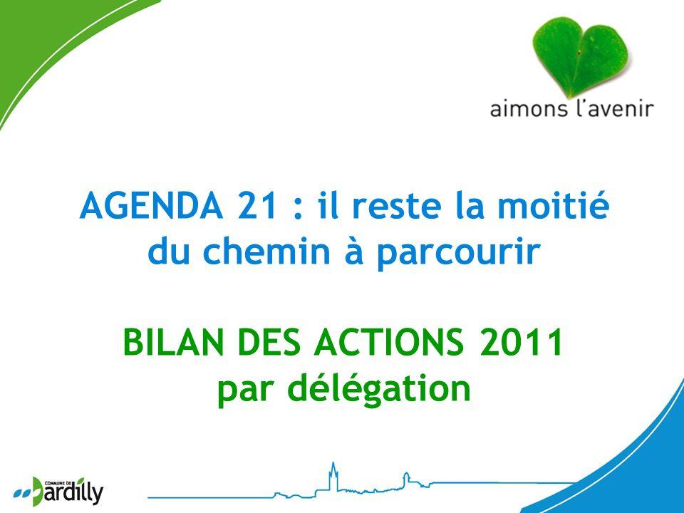 AGENDA 21 : il reste la moitié du chemin à parcourir BILAN DES ACTIONS 2011 par délégation