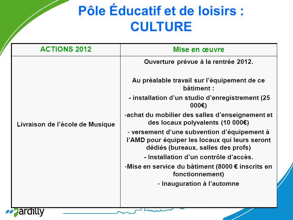 Pôle Éducatif et de loisirs : CULTURE ACTIONS 2012Mise en œuvre Livraison de lécole de Musique Ouverture prévue à la rentrée 2012. Au préalable travai