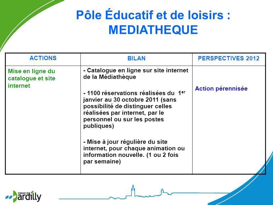 ACTIONSBILANPERSPECTIVES 2012 Mise en ligne du catalogue et site internet - Catalogue en ligne sur site internet de la Médiathèque - 1100 réservations
