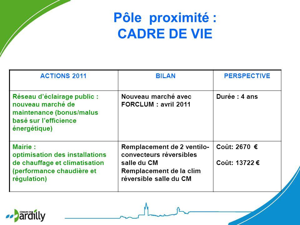 ACTIONS 2011BILANPERSPECTIVE Réseau déclairage public : nouveau marché de maintenance (bonus/malus basé sur lefficience énergétique) Nouveau marché av