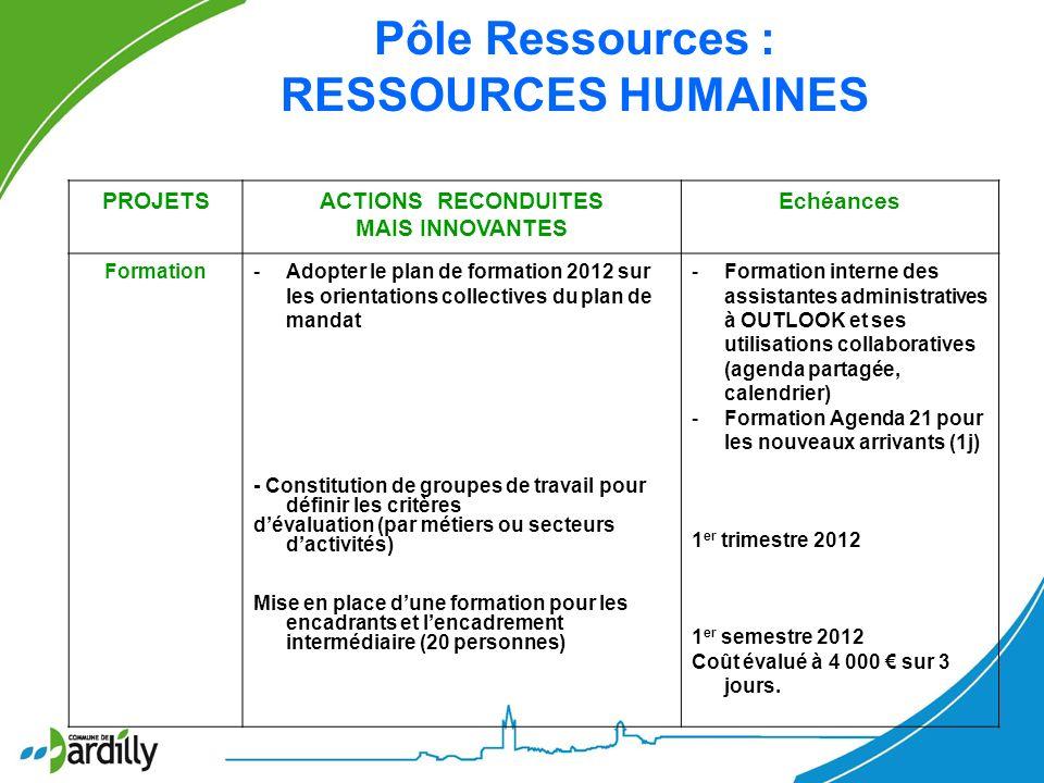 PROJETSACTIONS RECONDUITES MAIS INNOVANTES Echéances Formation-Adopter le plan de formation 2012 sur les orientations collectives du plan de mandat -